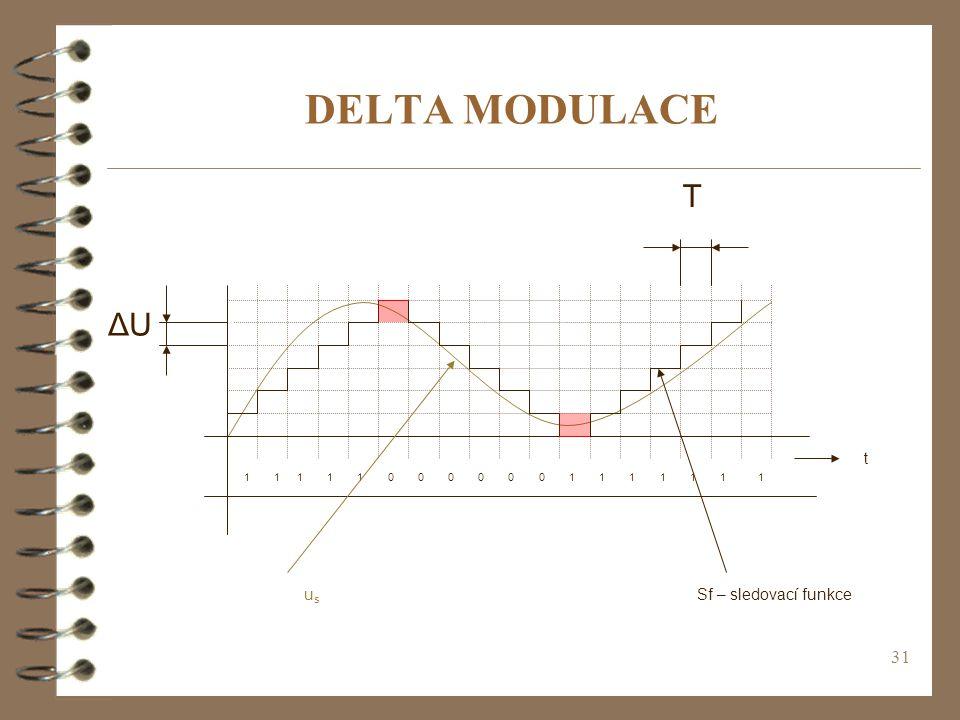 DELTA MODULACE T ΔU t us Sf – sledovací funkce