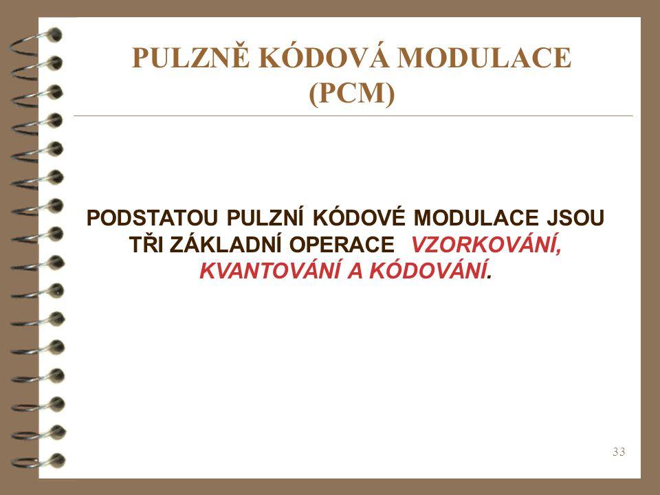 PULZNĚ KÓDOVÁ MODULACE (PCM)