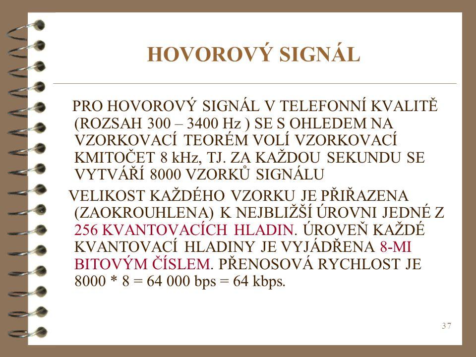 HOVOROVÝ SIGNÁL