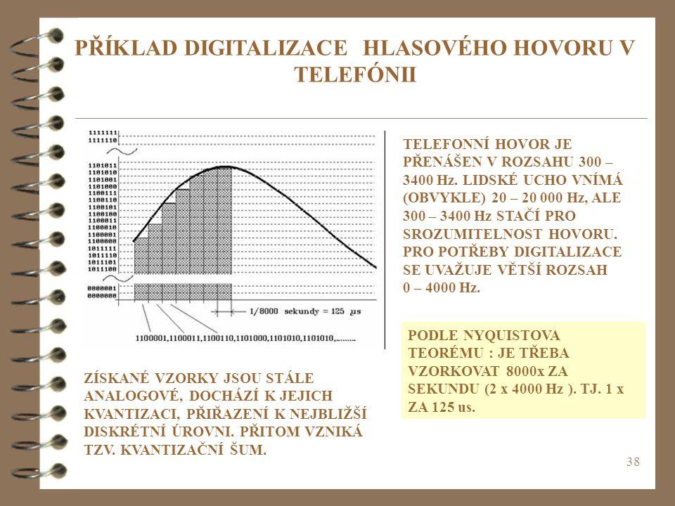 PŘÍKLAD DIGITALIZACE HLASOVÉHO HOVORU V TELEFÓNII
