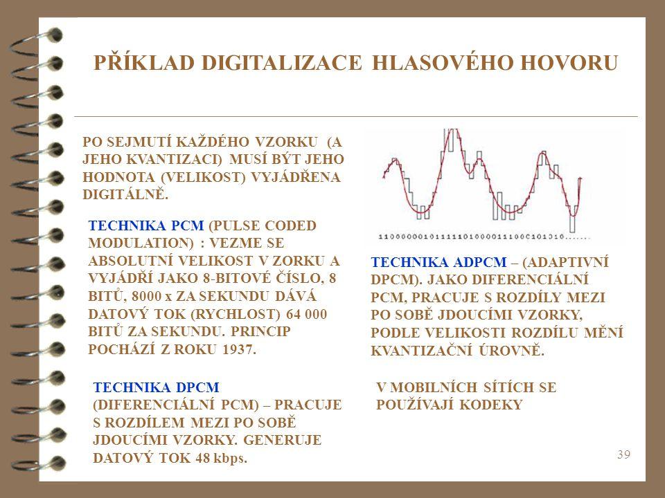 PŘÍKLAD DIGITALIZACE HLASOVÉHO HOVORU