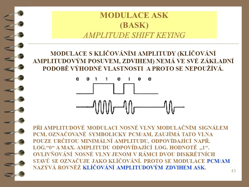 MODULACE ASK (BASK) AMPLITUDE SHIFT KEYING