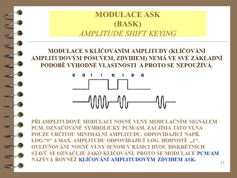 MODULACE ASK (BASK) AMPLITUDE SHIFT KEYING