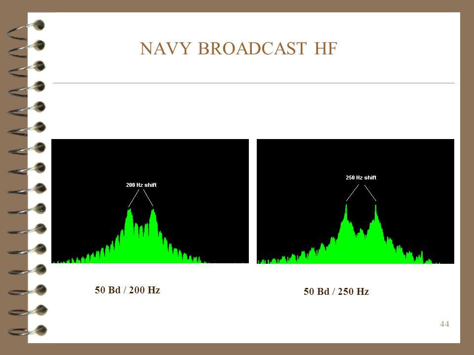 NAVY BROADCAST HF 50 Bd / 200 Hz 50 Bd / 250 Hz