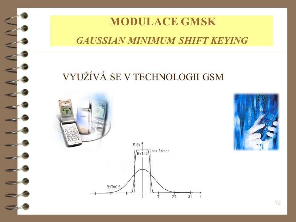 MODULACE GMSK GAUSSIAN MINIMUM SHIFT KEYING