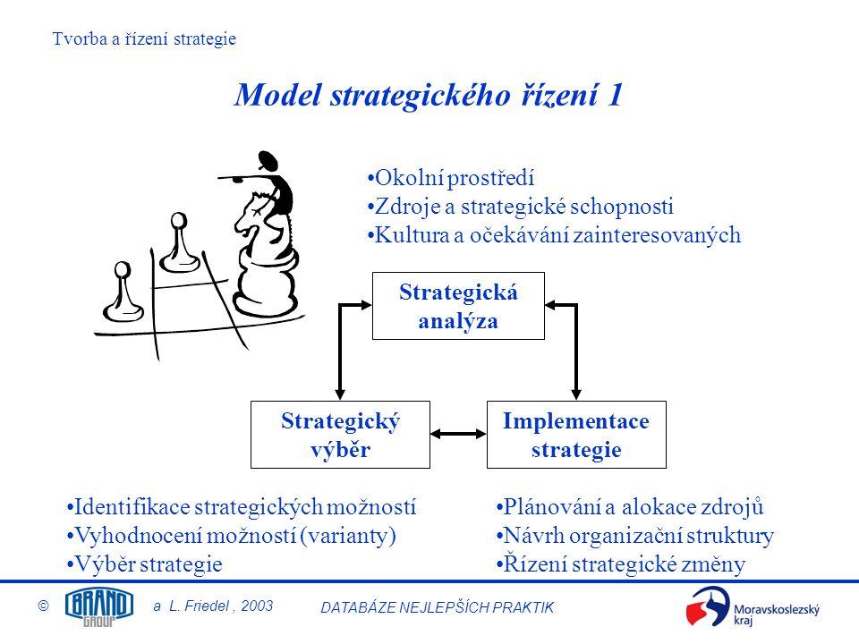 Model strategického řízení 1