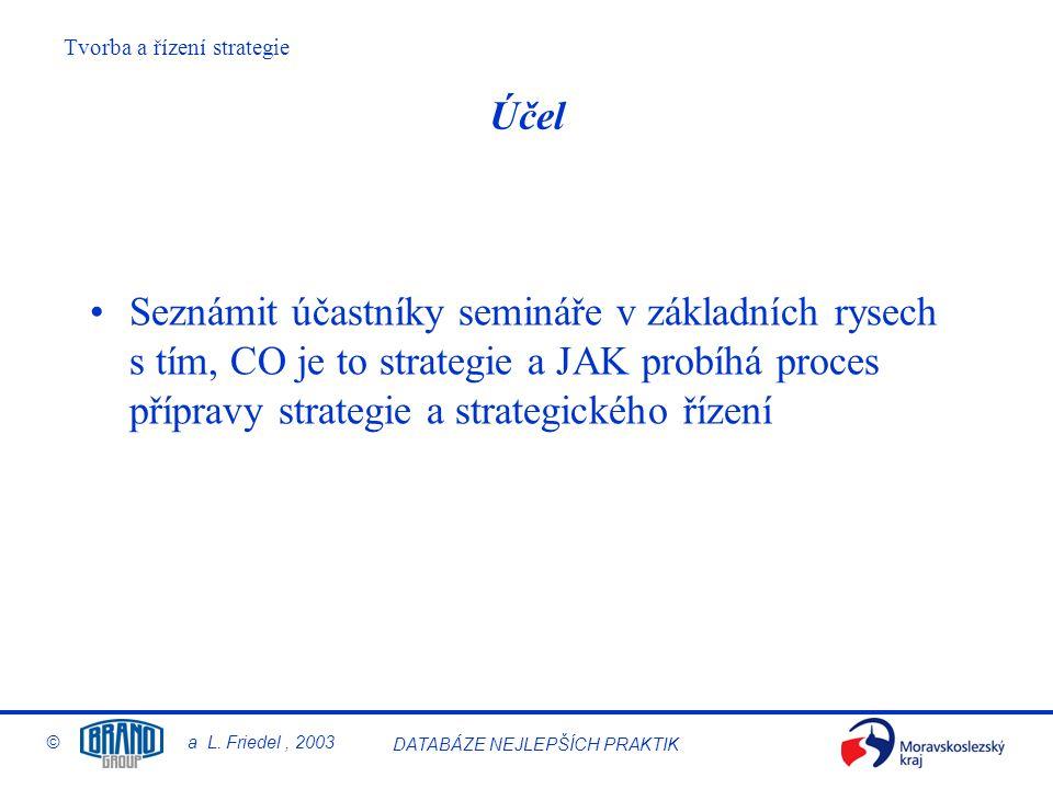 Účel Seznámit účastníky semináře v základních rysech s tím, CO je to strategie a JAK probíhá proces přípravy strategie a strategického řízení.