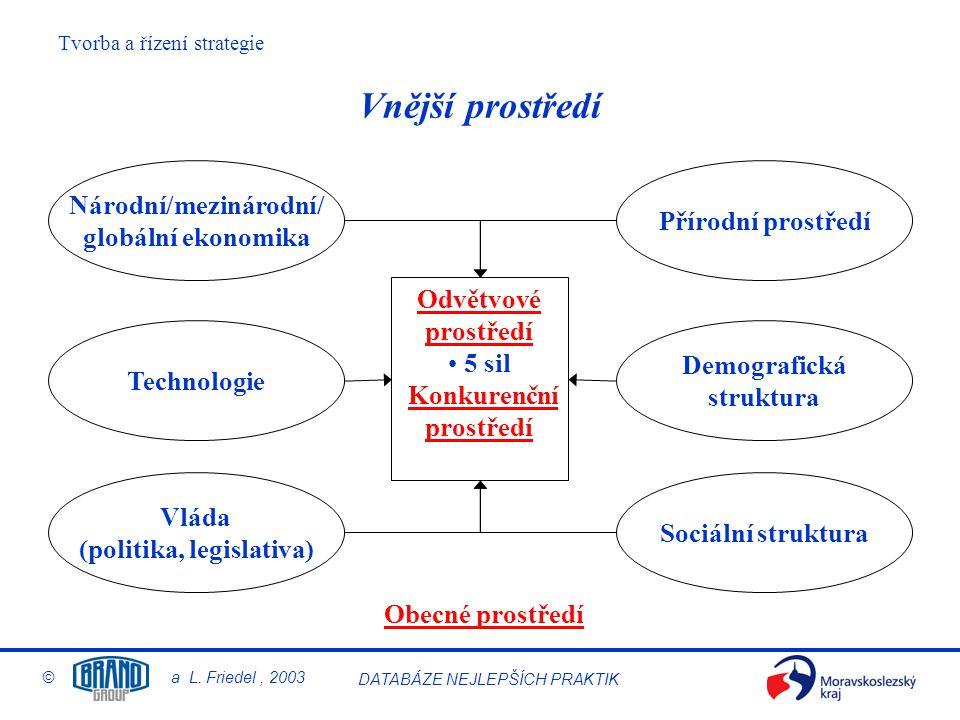 Národní/mezinárodní/ (politika, legislativa)