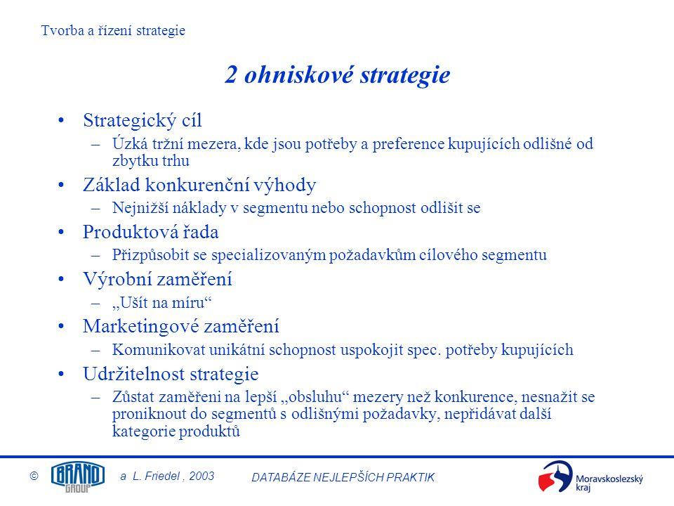 2 ohniskové strategie Strategický cíl Základ konkurenční výhody
