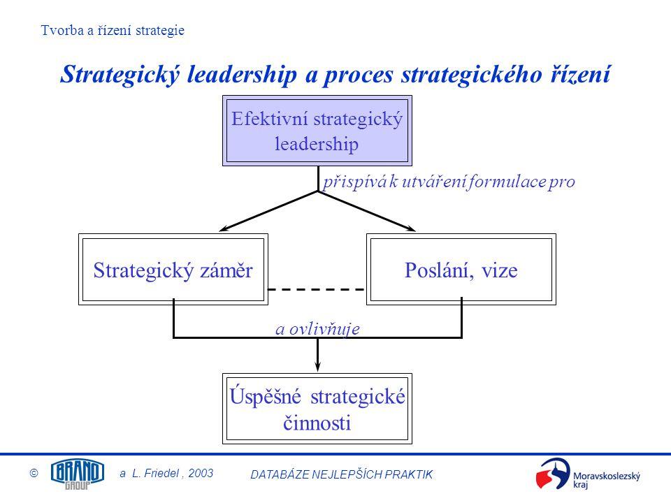 Strategický leadership a proces strategického řízení