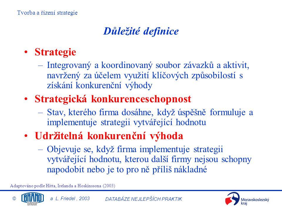 Strategická konkurenceschopnost