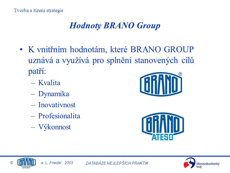 Hodnoty BRANO Group K vnitřním hodnotám, které BRANO GROUP uznává a využívá pro splnění stanovených cílů patří: