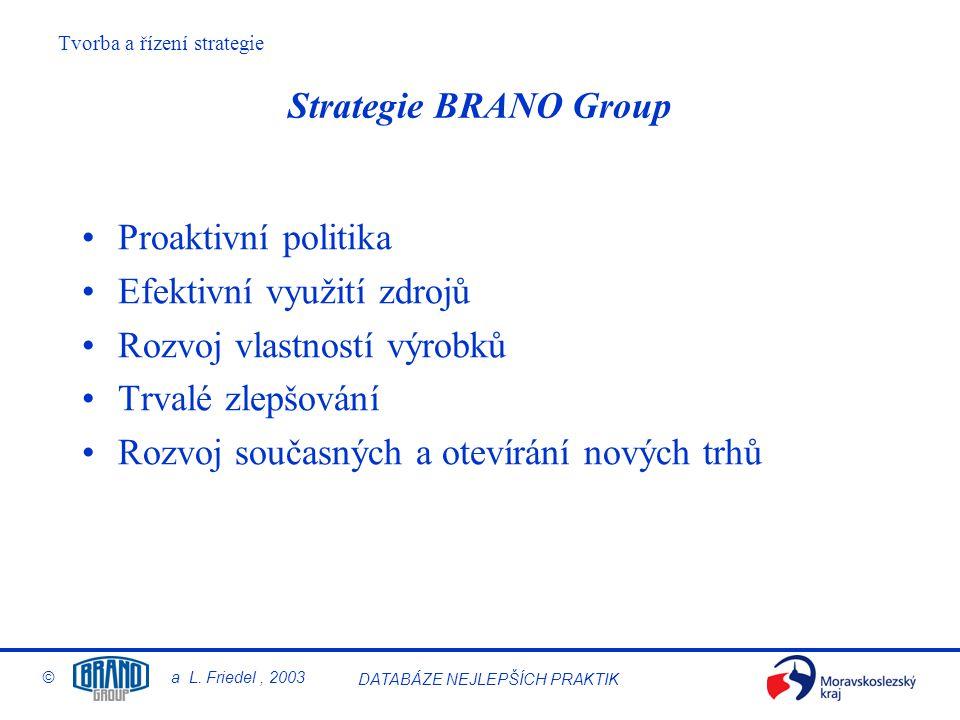 Strategie BRANO Group Proaktivní politika. Efektivní využití zdrojů. Rozvoj vlastností výrobků. Trvalé zlepšování.