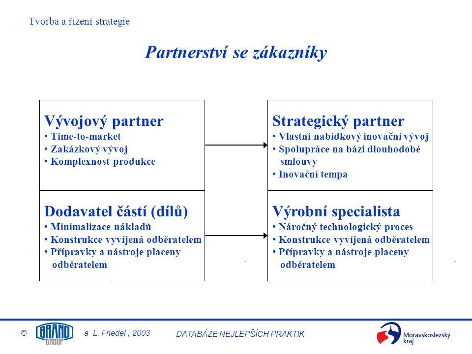Partnerství se zákazníky