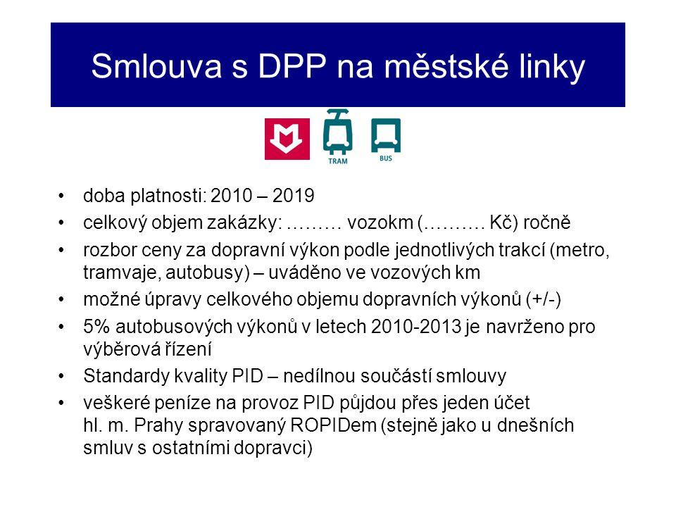 Smlouva s DPP na městské linky