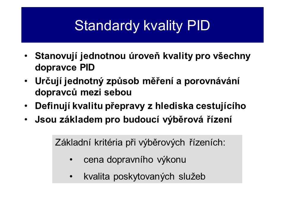 Standardy kvality PID Stanovují jednotnou úroveň kvality pro všechny dopravce PID. Určují jednotný způsob měření a porovnávání dopravců mezi sebou.