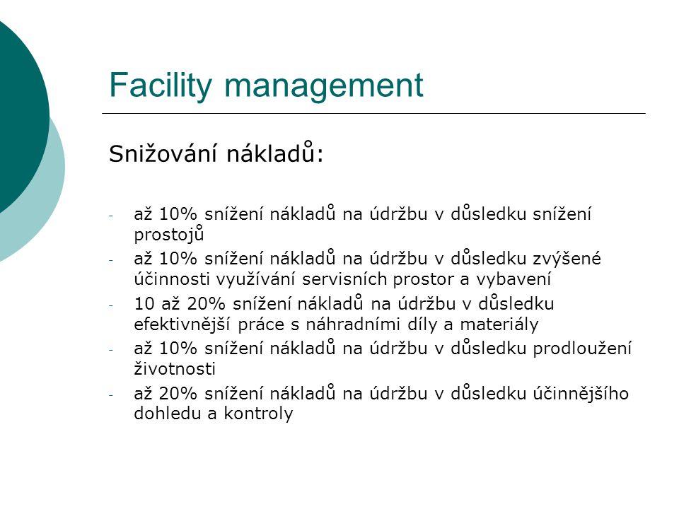 Facility management Snižování nákladů:
