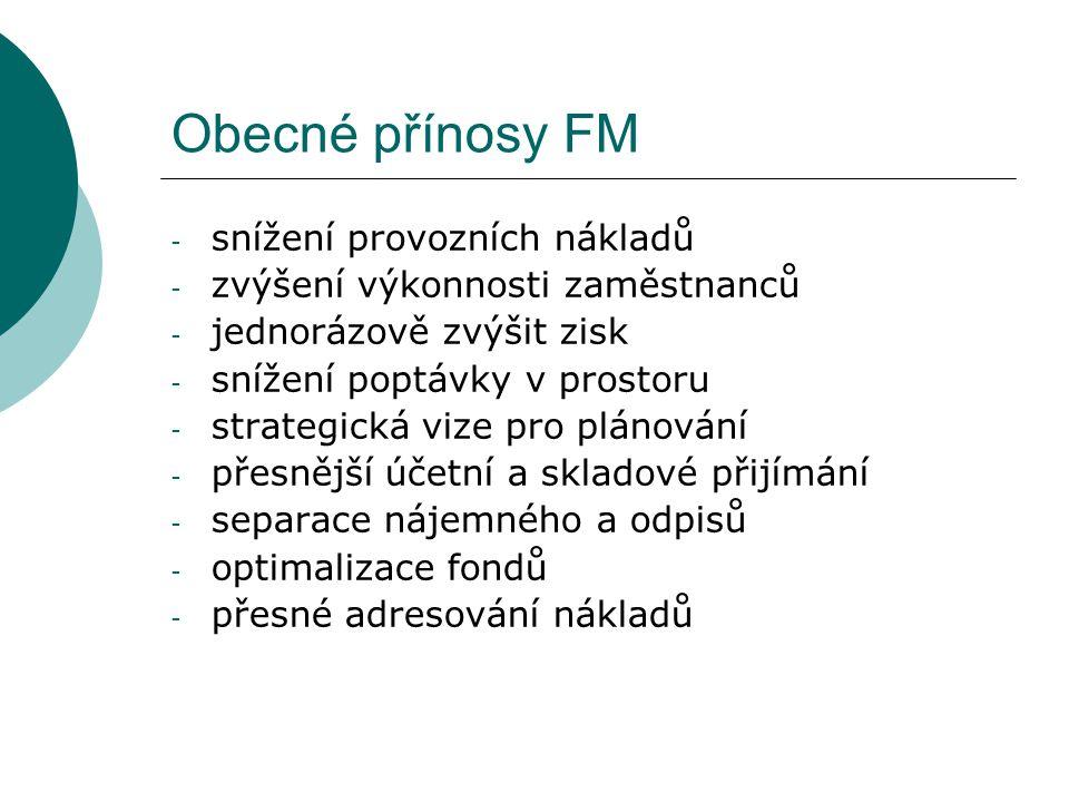 Obecné přínosy FM snížení provozních nákladů