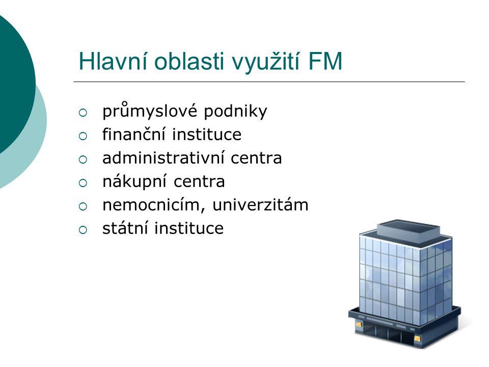 Hlavní oblasti využití FM