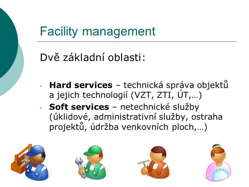 Facility management Dvě základní oblasti: