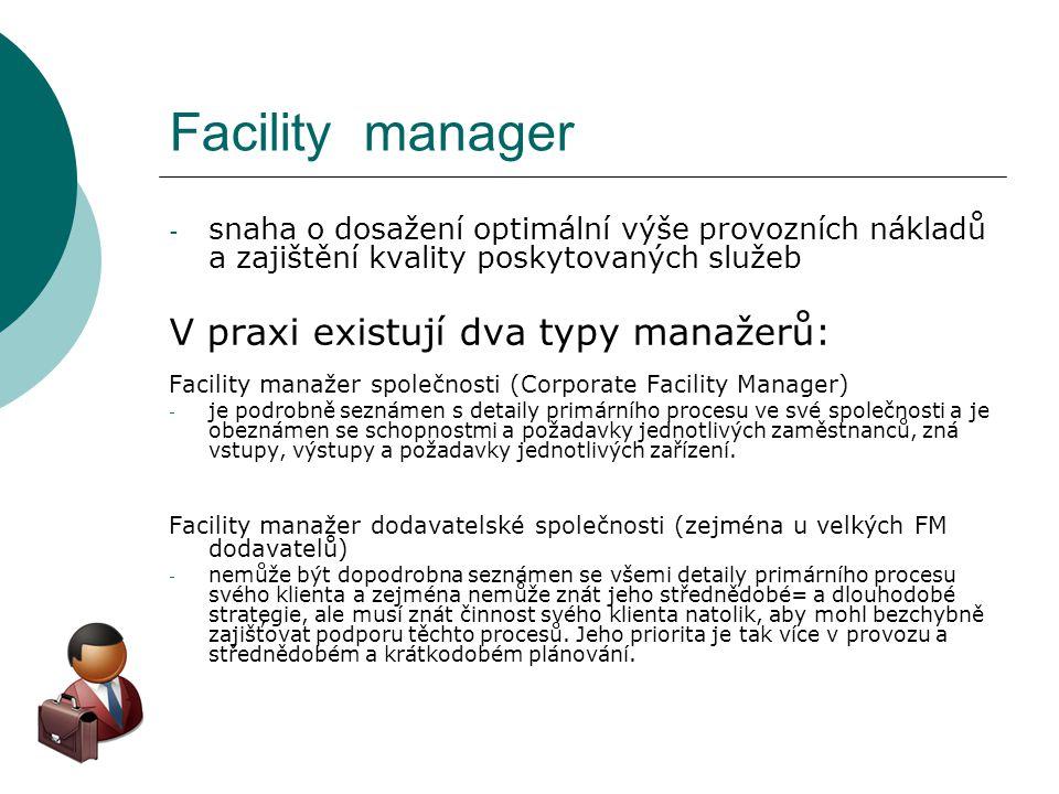Facility manager V praxi existují dva typy manažerů: