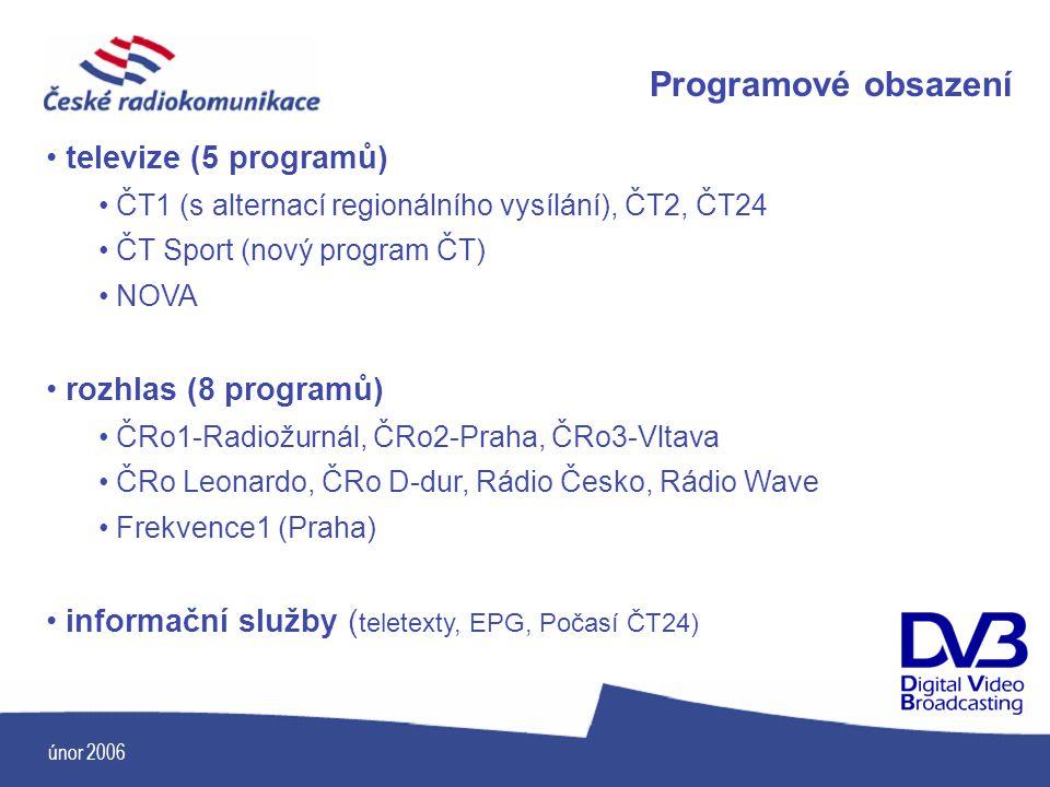 Programové obsazení televize (5 programů) rozhlas (8 programů)