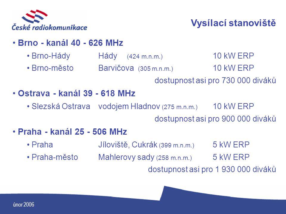 Vysílací stanoviště Brno - kanál 40 - 626 MHz