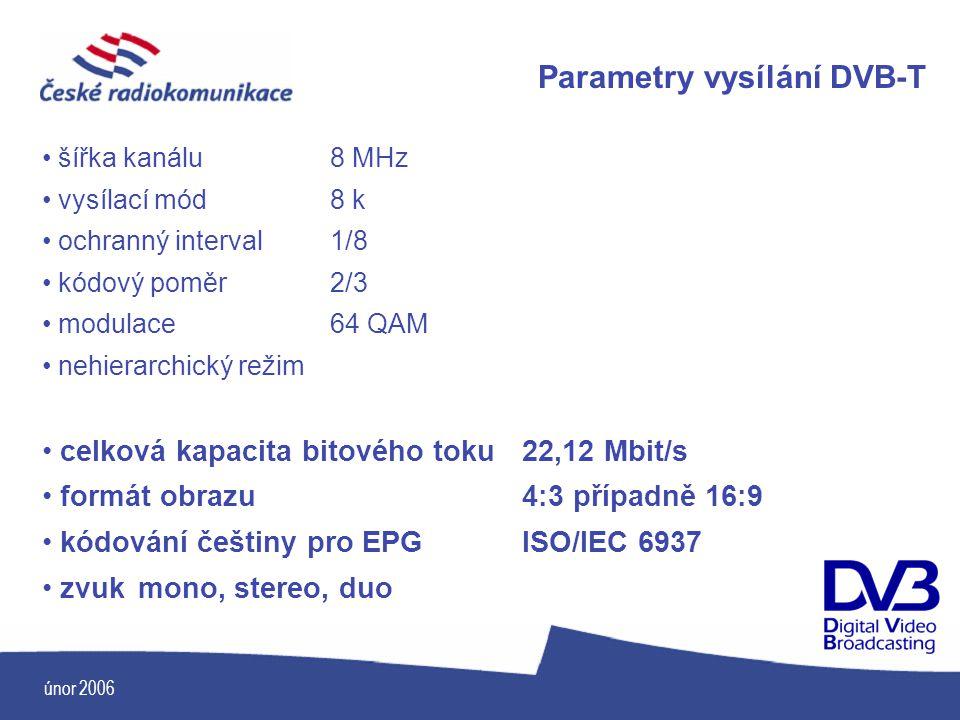 Parametry vysílání DVB-T