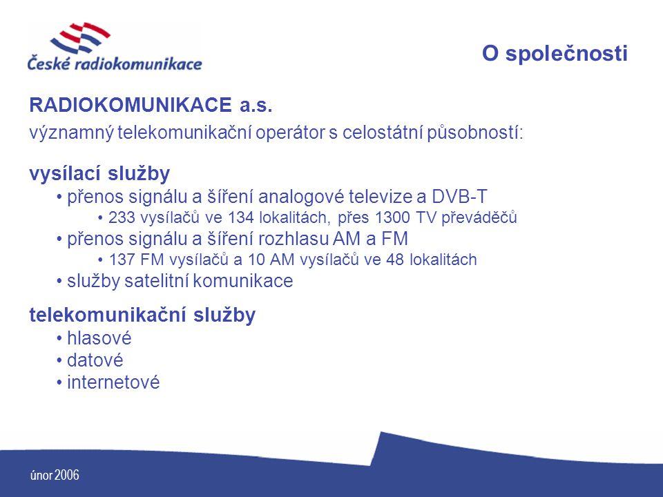 O společnosti RADIOKOMUNIKACE a.s. vysílací služby