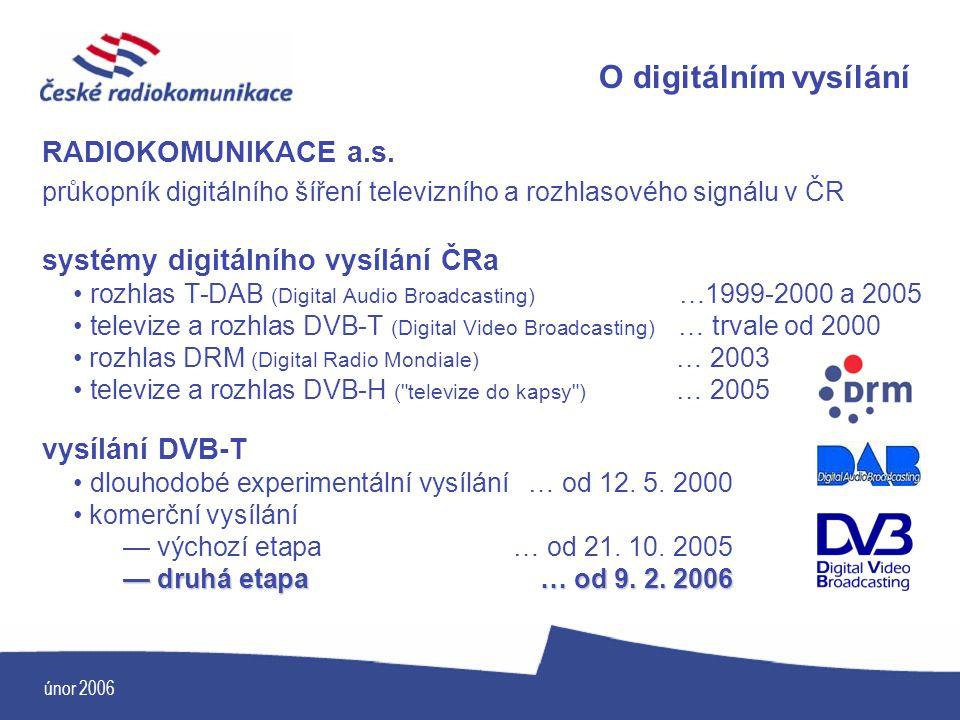 O digitálním vysílání RADIOKOMUNIKACE a.s.