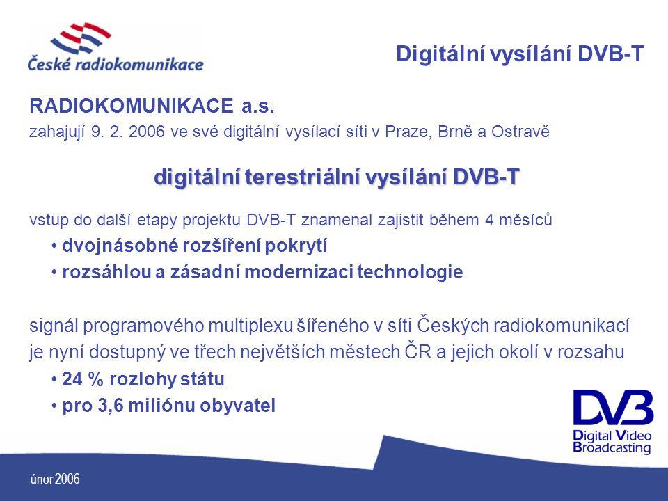 Digitální vysílání DVB-T