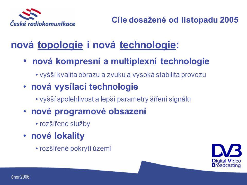 nová topologie i nová technologie: