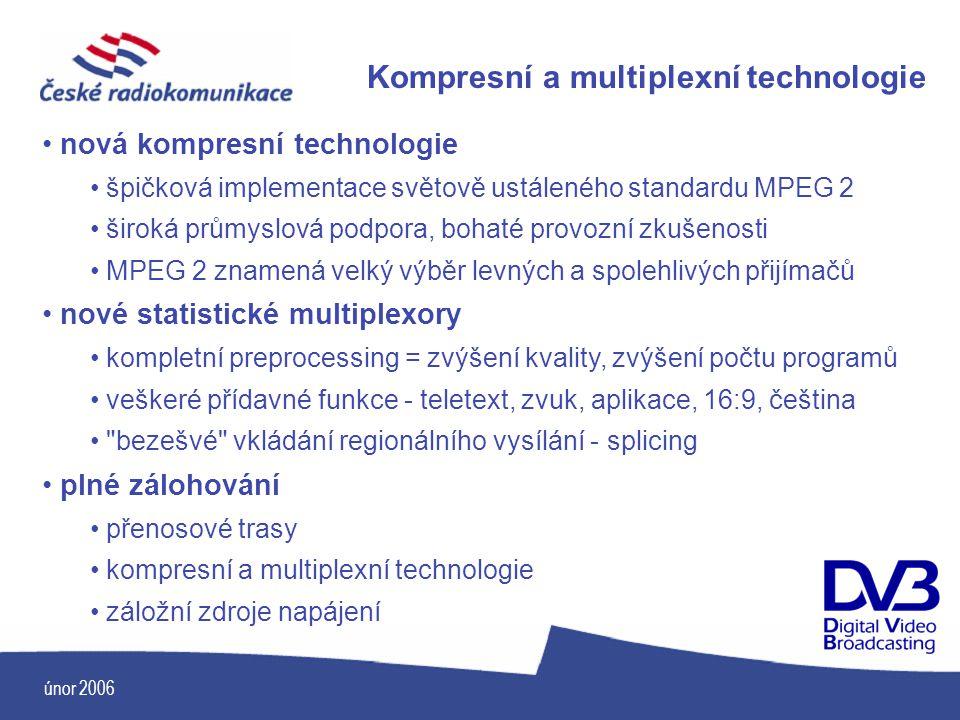 Kompresní a multiplexní technologie