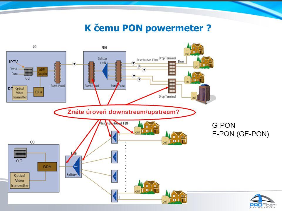 K čemu PON powermeter G-PON E-PON (GE-PON)
