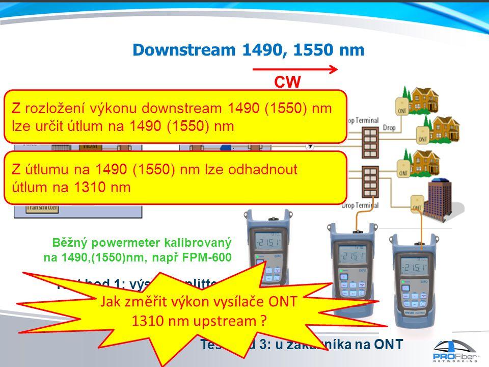 Jak změřit výkon vysílače ONT 1310 nm upstream