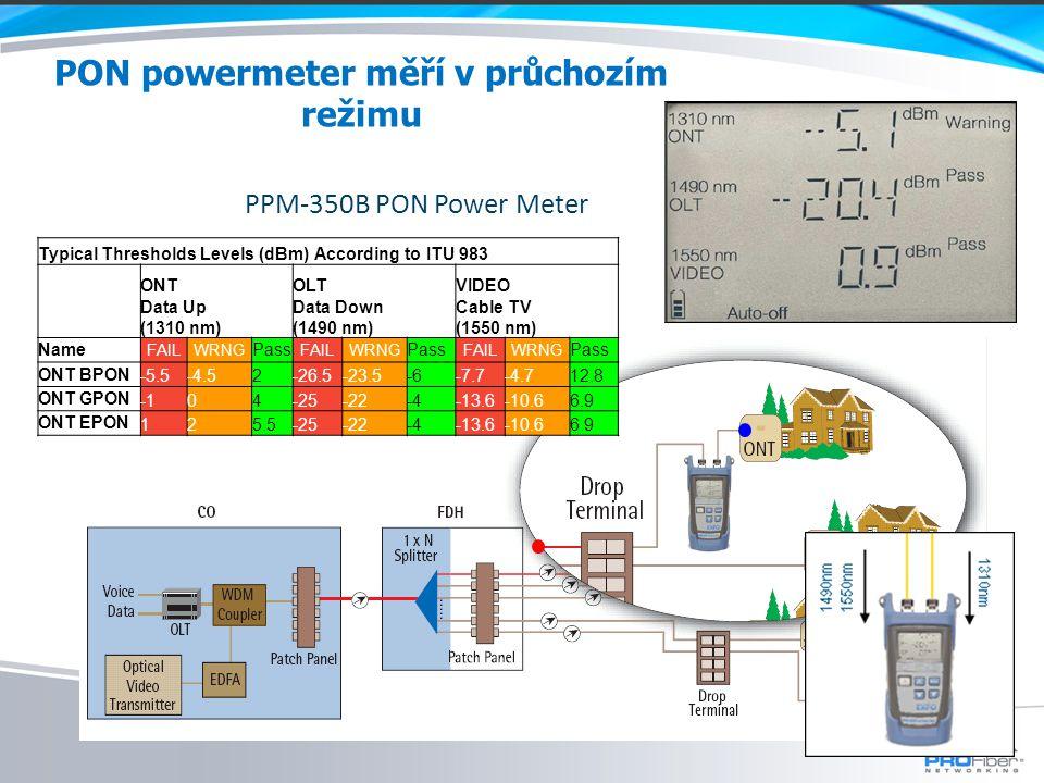 PON powermeter měří v průchozím režimu
