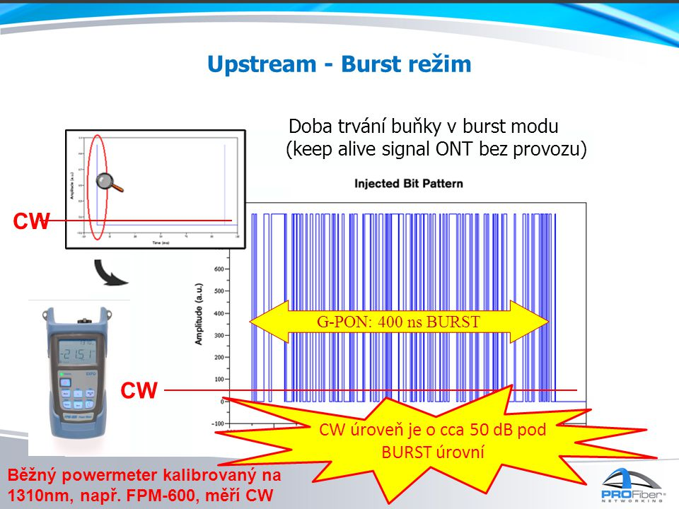 Upstream - Burst režim CW CW