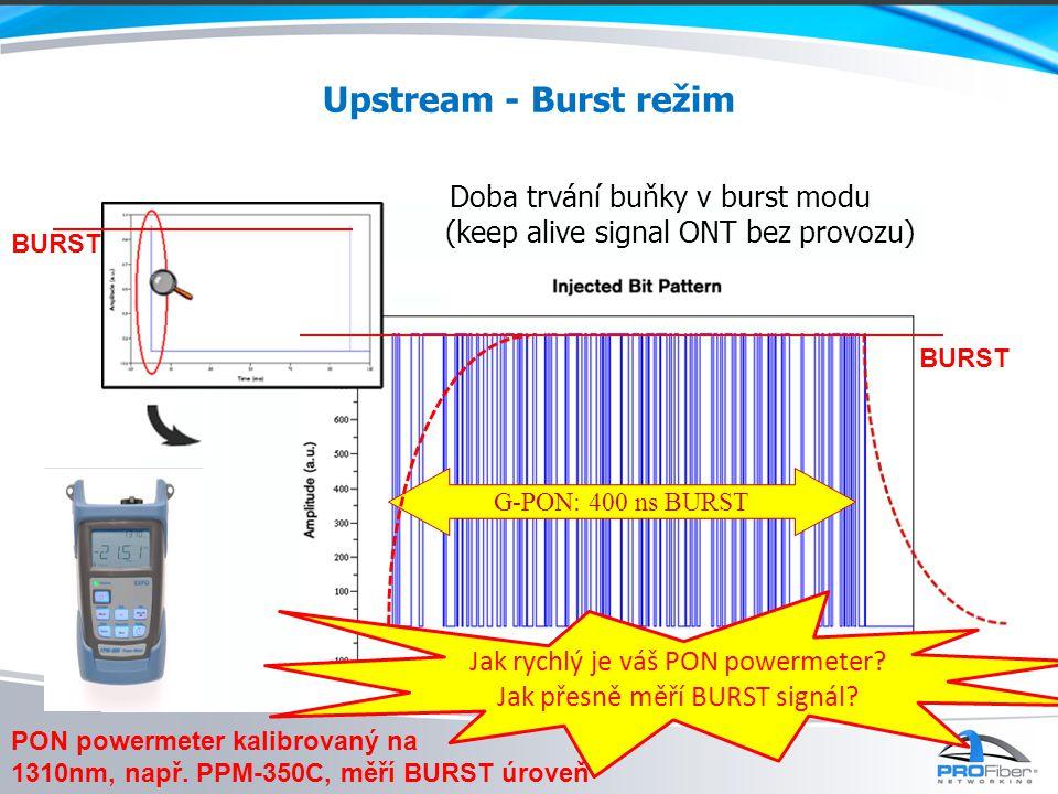 Upstream - Burst režim Doba trvání buňky v burst modu (keep alive signal ONT bez provozu) BURST. BURST.