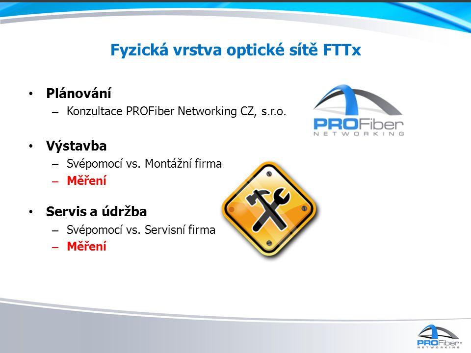 Fyzická vrstva optické sítě FTTx