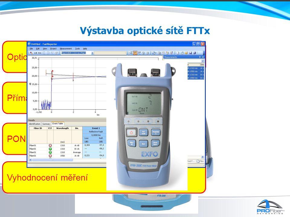 Výstavba optické sítě FTTx