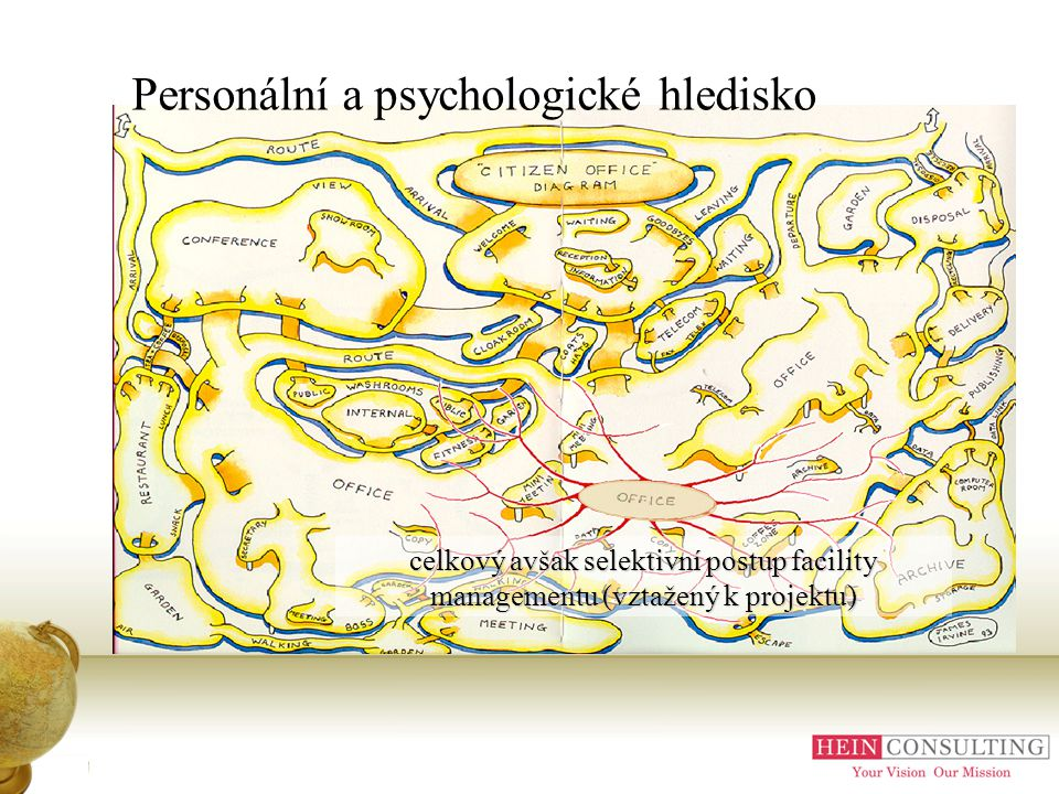 Personální a psychologické hledisko