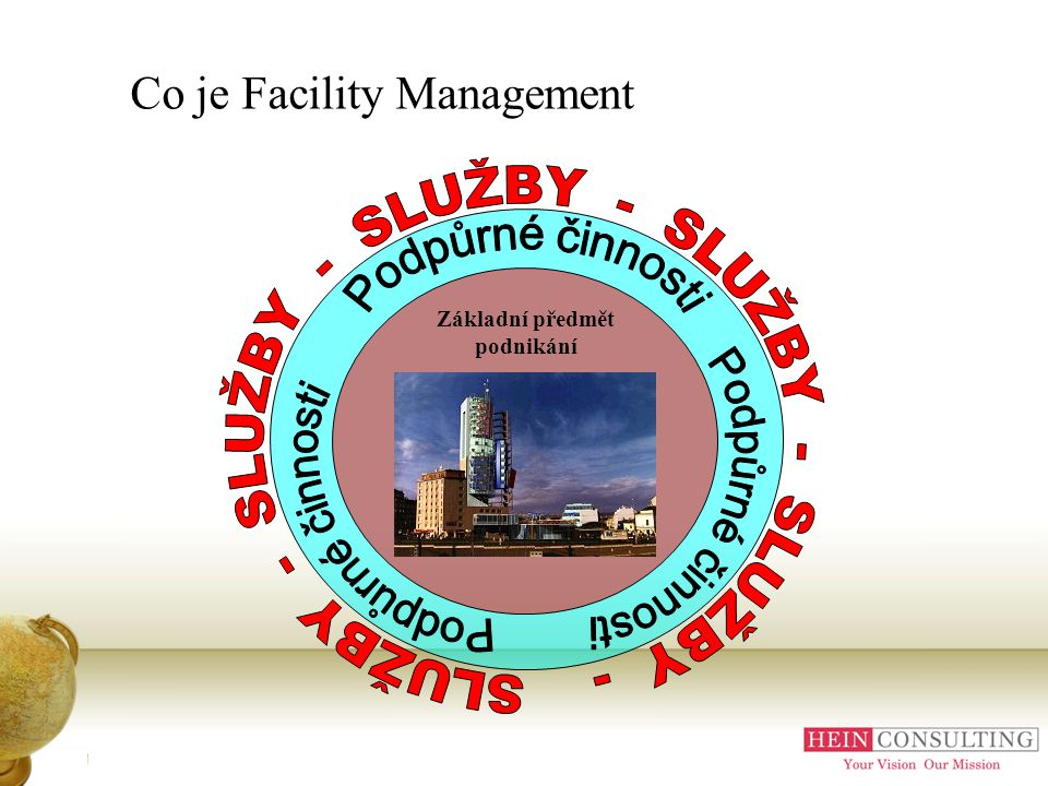 Co je Facility Management
