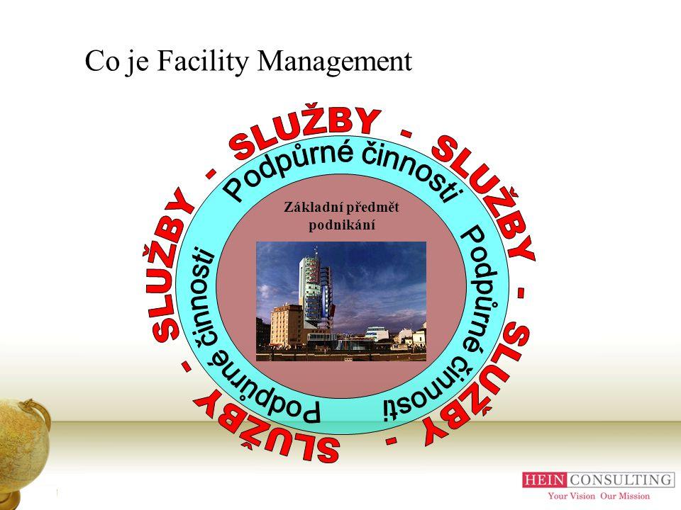 Co je Facility Management