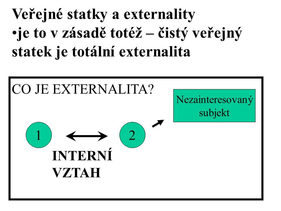 Veřejné statky a externality