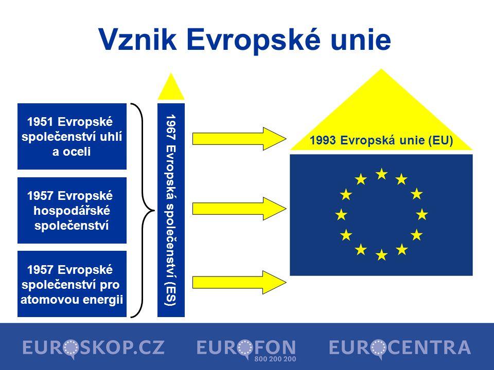 1967 Evropská společenství (ES)