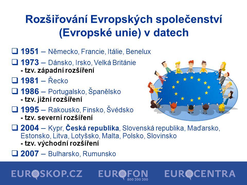 Rozšiřování Evropských společenství (Evropské unie) v datech