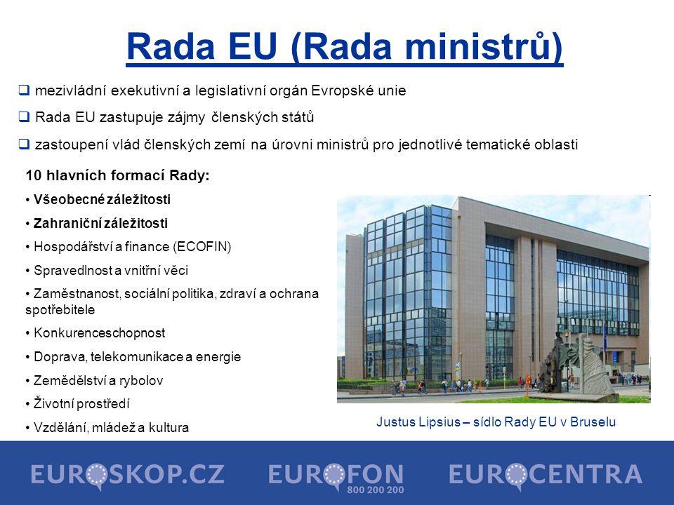 Rada EU (Rada ministrů)