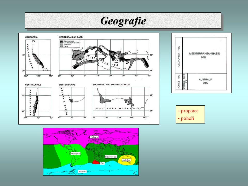 Geografie - proporce - pohoří