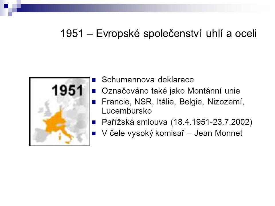 1951 – Evropské společenství uhlí a oceli