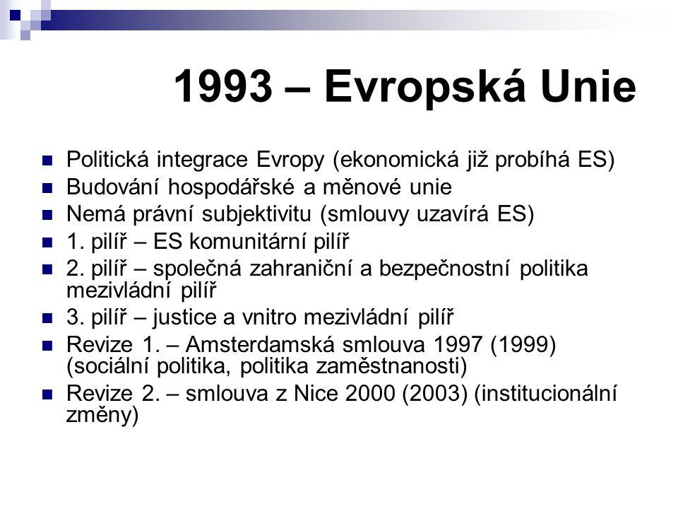 1993 – Evropská Unie Politická integrace Evropy (ekonomická již probíhá ES) Budování hospodářské a měnové unie.